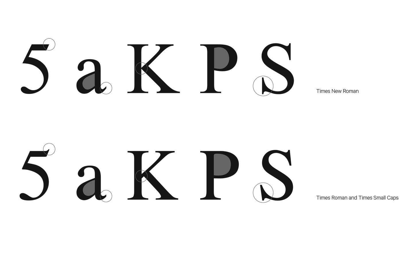 Although Times New Roman and Times are very similar, various differences were developed between the versions marketed by Linotype and Monotype when the master fonts were transferred from metal to photo and digital media.