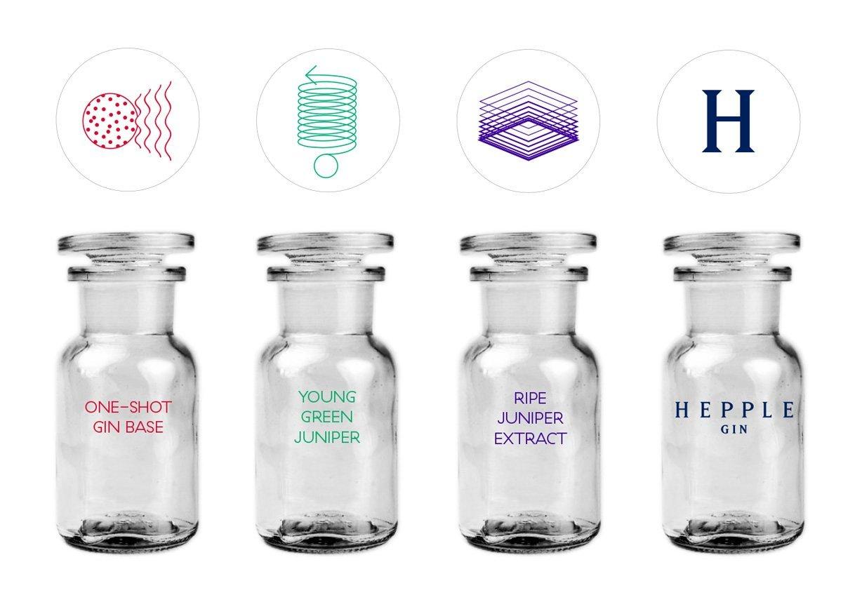Hepple Gin reagent bottles